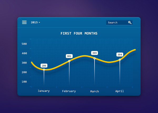 How to Create a Statistic Chart From Scratch in Adobe Photoshop